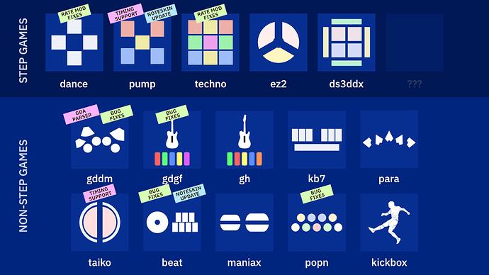 modes-diagram.png